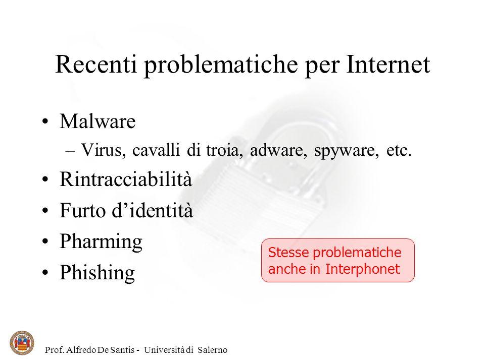 Recenti problematiche per Internet