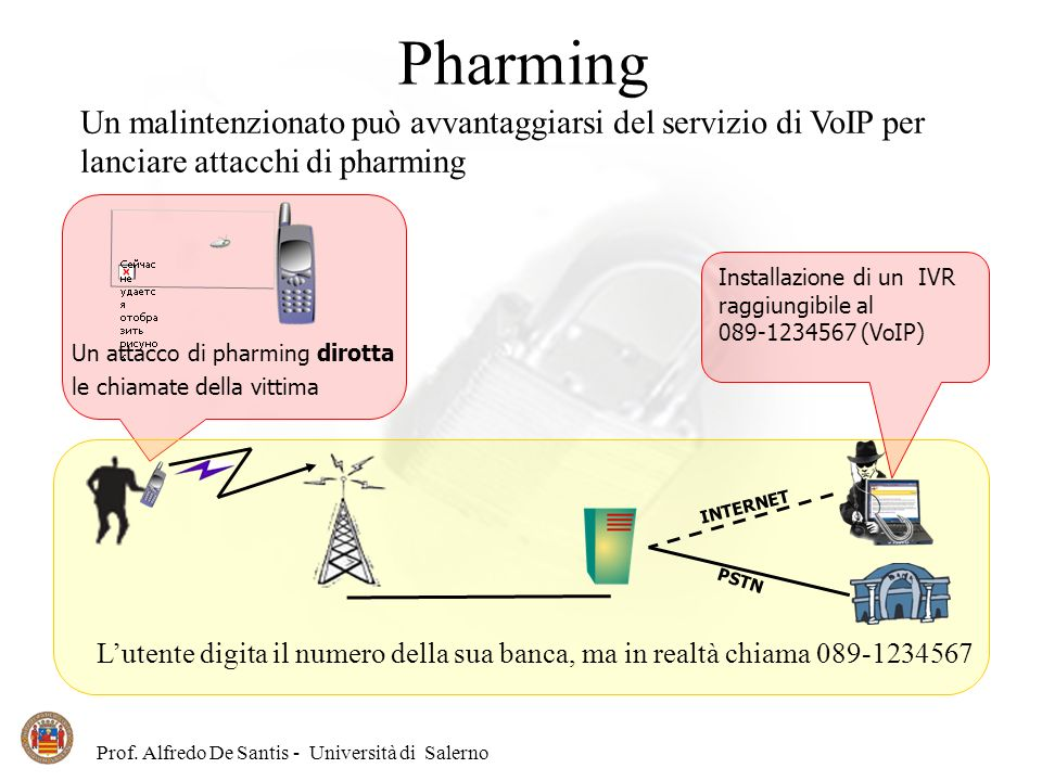Pharming Un malintenzionato può avvantaggiarsi del servizio di VoIP per. lanciare attacchi di pharming.