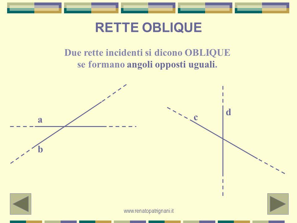 RETTE OBLIQUE Due rette incidenti si dicono OBLIQUE se formano angoli opposti uguali. d. c. a. b.