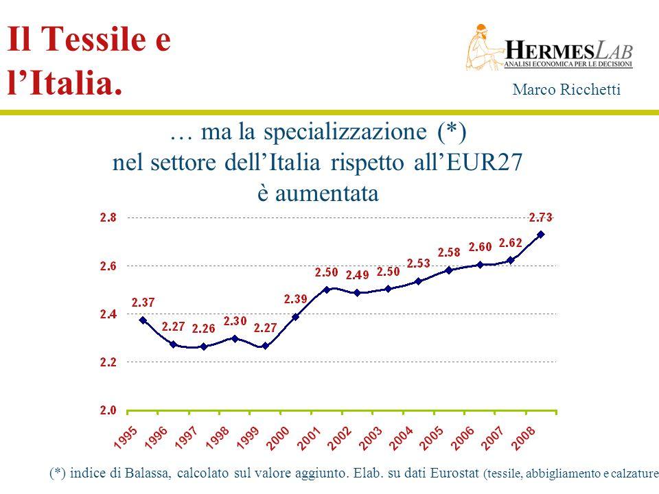 Il Tessile e l'Italia. … ma la specializzazione (*)
