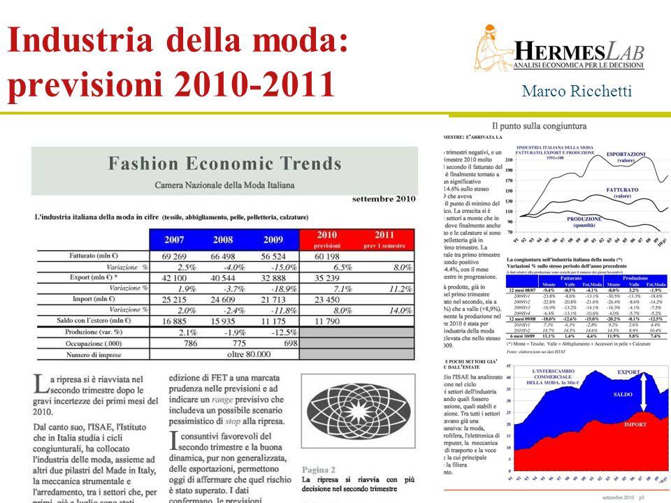 Industria della moda: previsioni 2010-2011