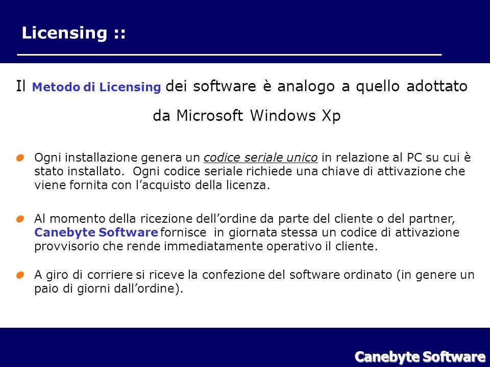da Microsoft Windows Xp