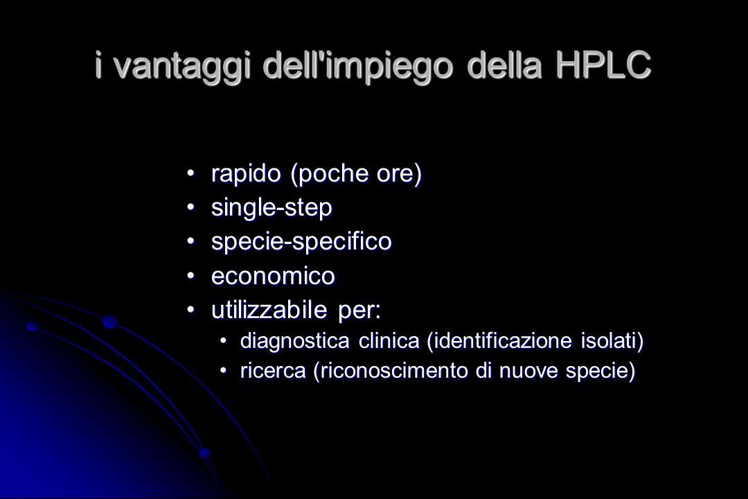 i vantaggi dell impiego della HPLC
