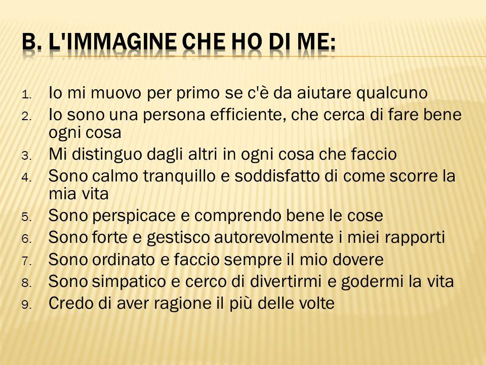 B. L IMMAGINE CHE HO DI ME: