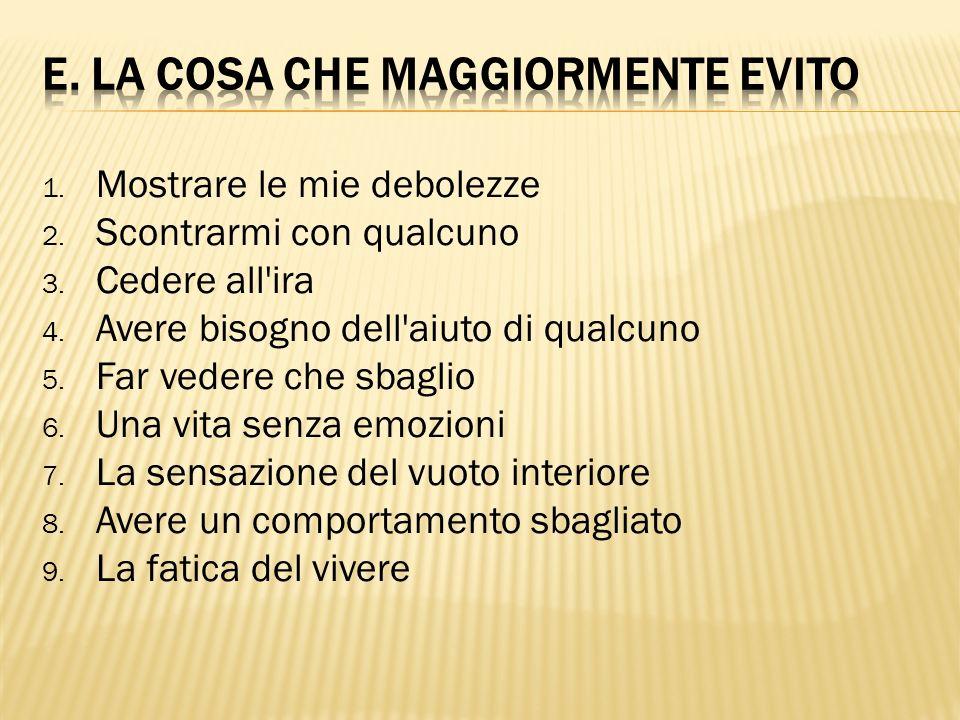 E. LA COSA CHE MAGGIORMENTE EVITO