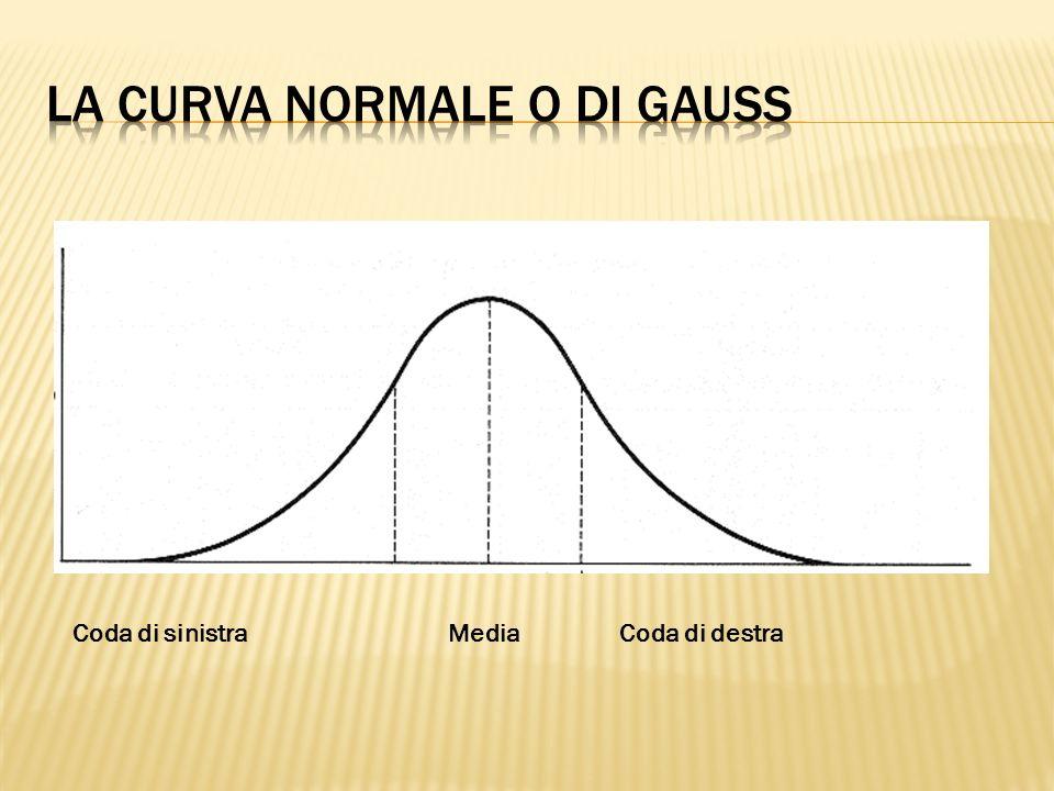 La curva normale o di gauss