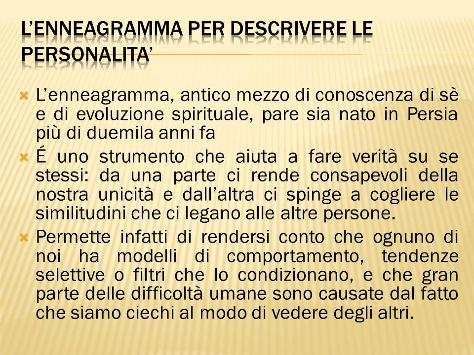 L'enneagramma per descrivere le personalita'