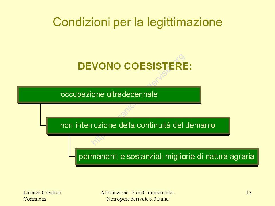 Condizioni per la legittimazione
