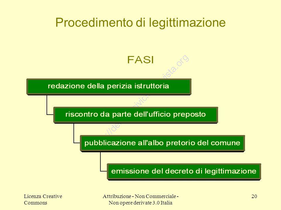 Procedimento di legittimazione