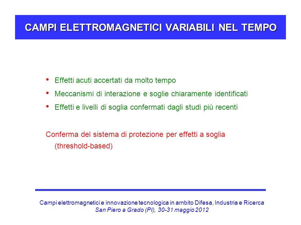CAMPI ELETTROMAGNETICI VARIABILI NEL TEMPO