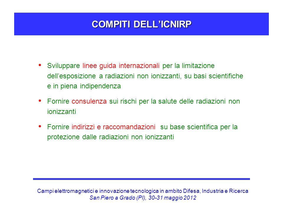 COMPITI DELL'ICNIRP