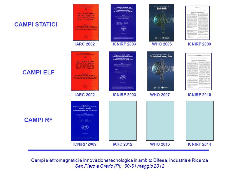 CAMPI STATICI CAMPI ELF CAMPI RF IARC 2002 ICNIRP 2003 WHO 2006