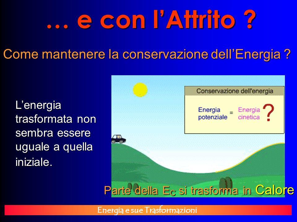 … e con l'Attrito Come mantenere la conservazione dell'Energia