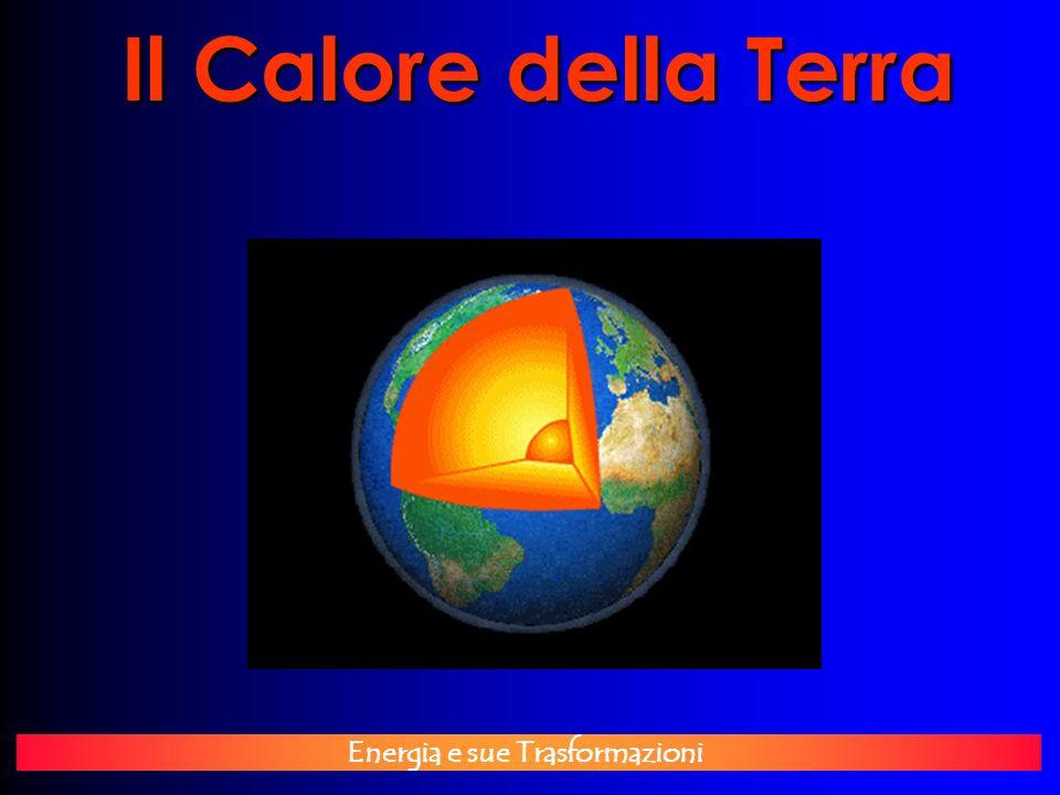 Il Calore della Terra