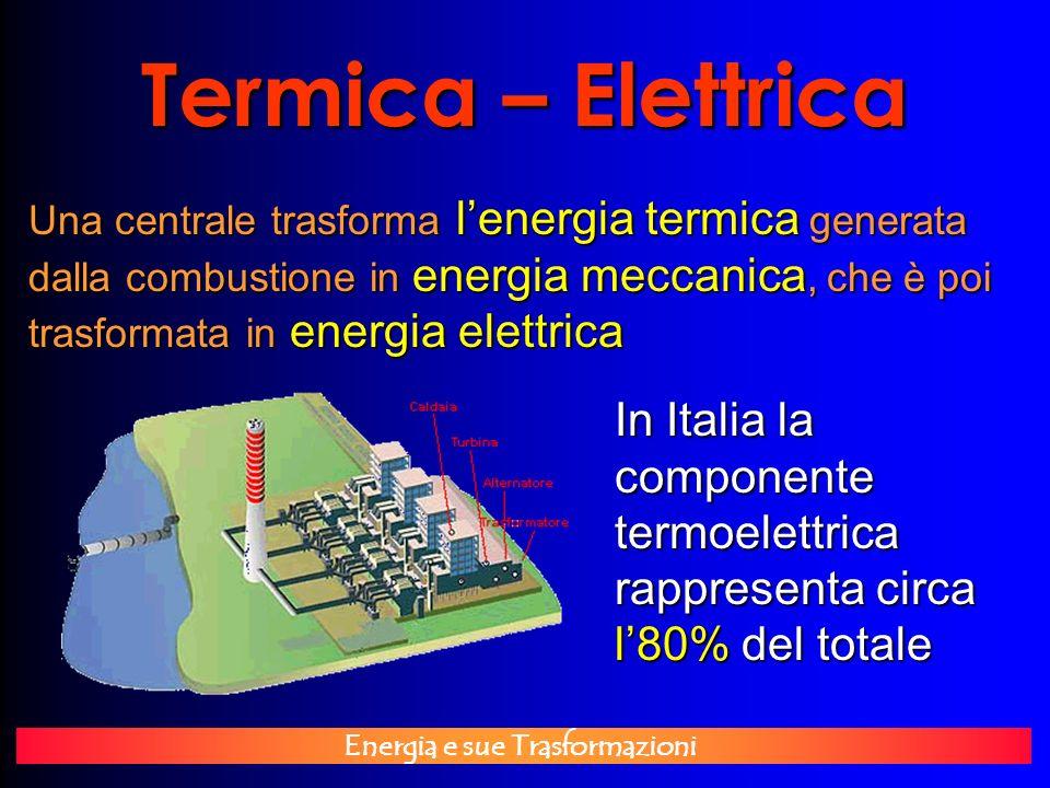 Termica – Elettrica