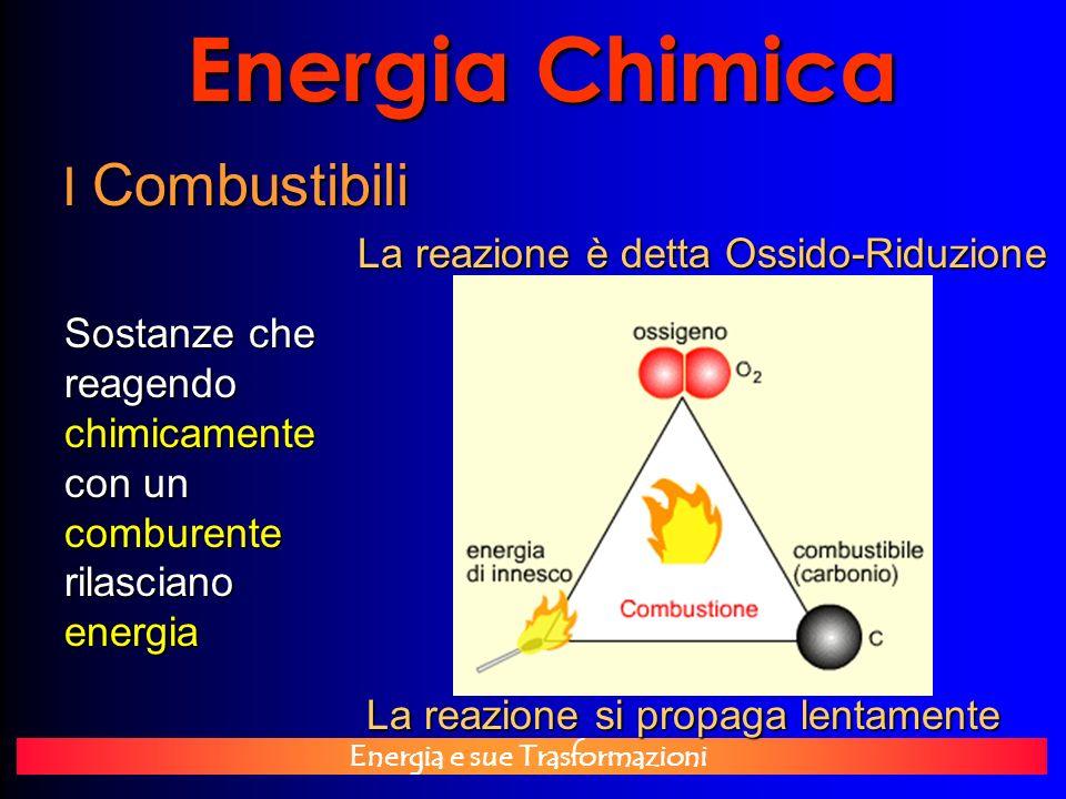 Energia Chimica I Combustibili La reazione è detta Ossido-Riduzione