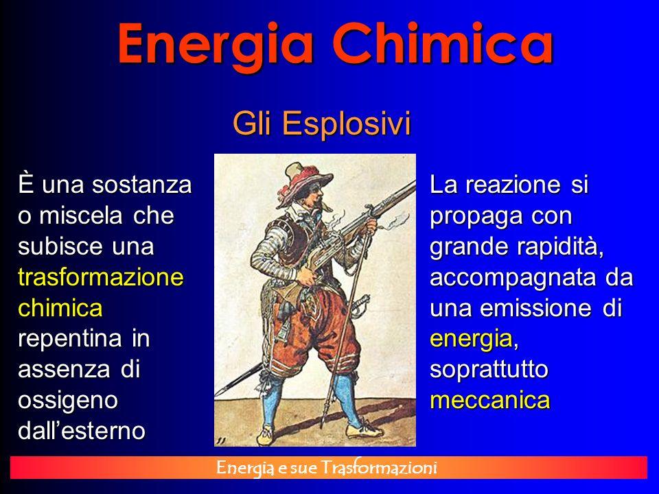 Energia Chimica Gli Esplosivi
