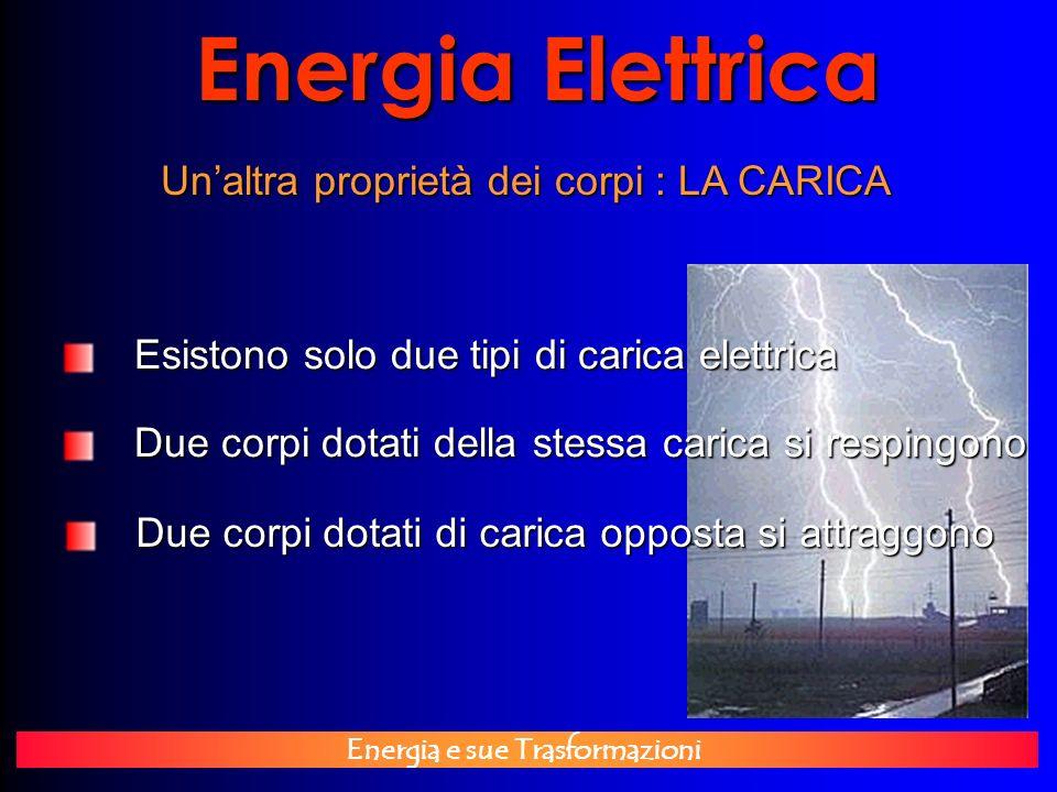 Energia Elettrica Un'altra proprietà dei corpi : LA CARICA