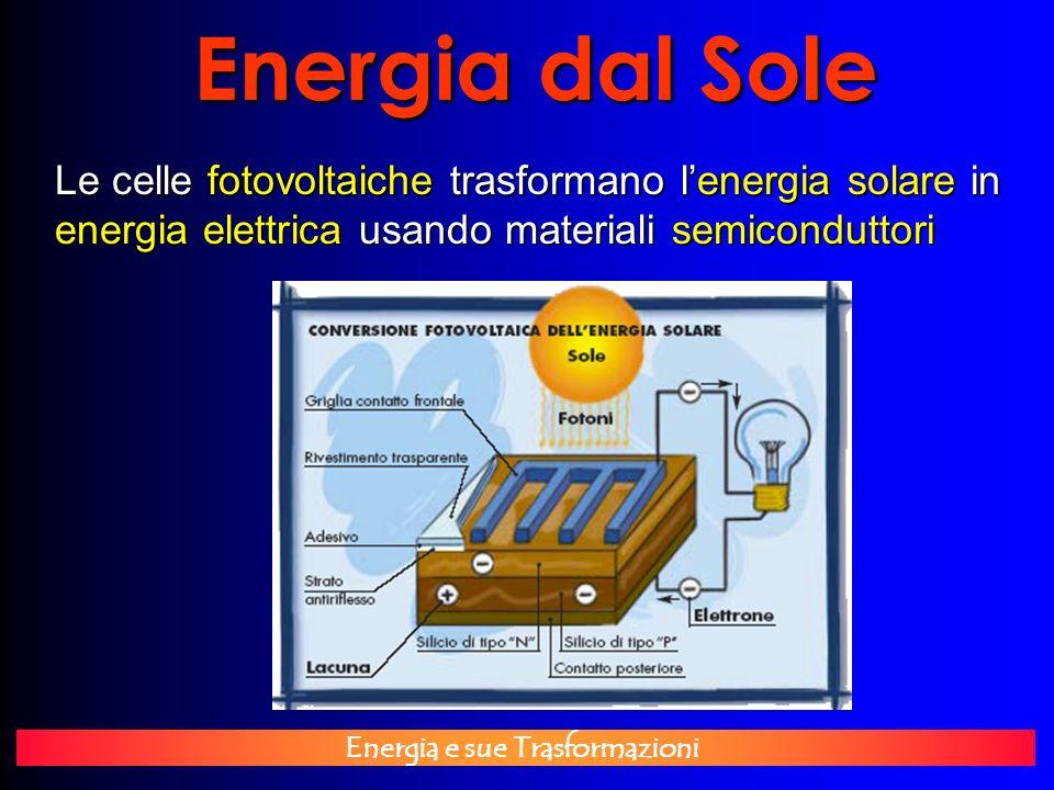 Energia dal Sole Le celle fotovoltaiche trasformano l'energia solare in energia elettrica usando materiali semiconduttori.
