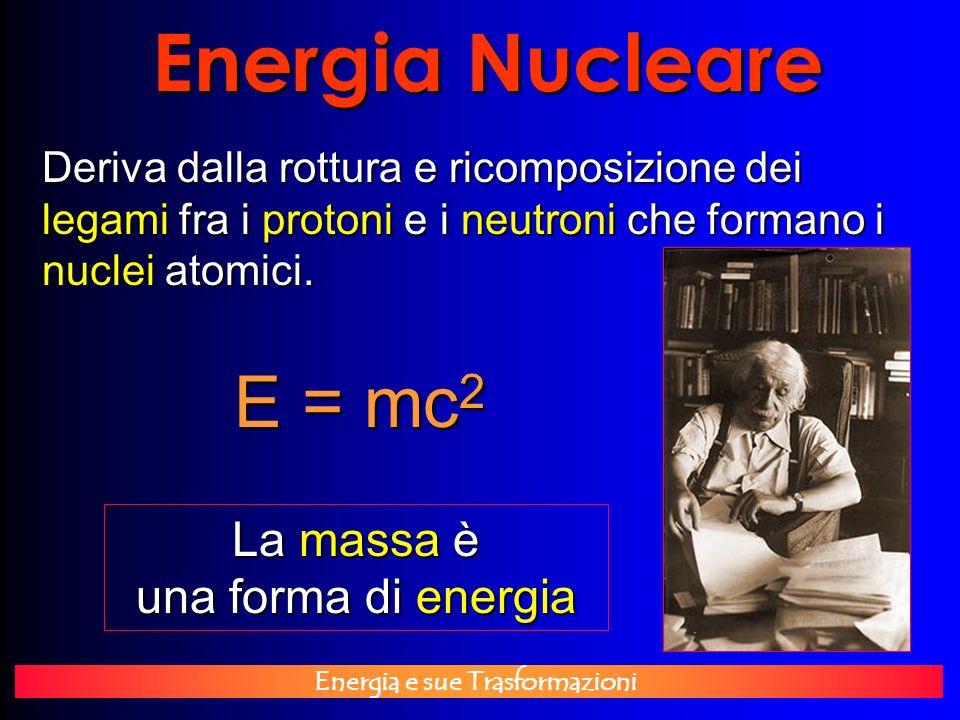 Energia Nucleare E = mc2 La massa è una forma di energia