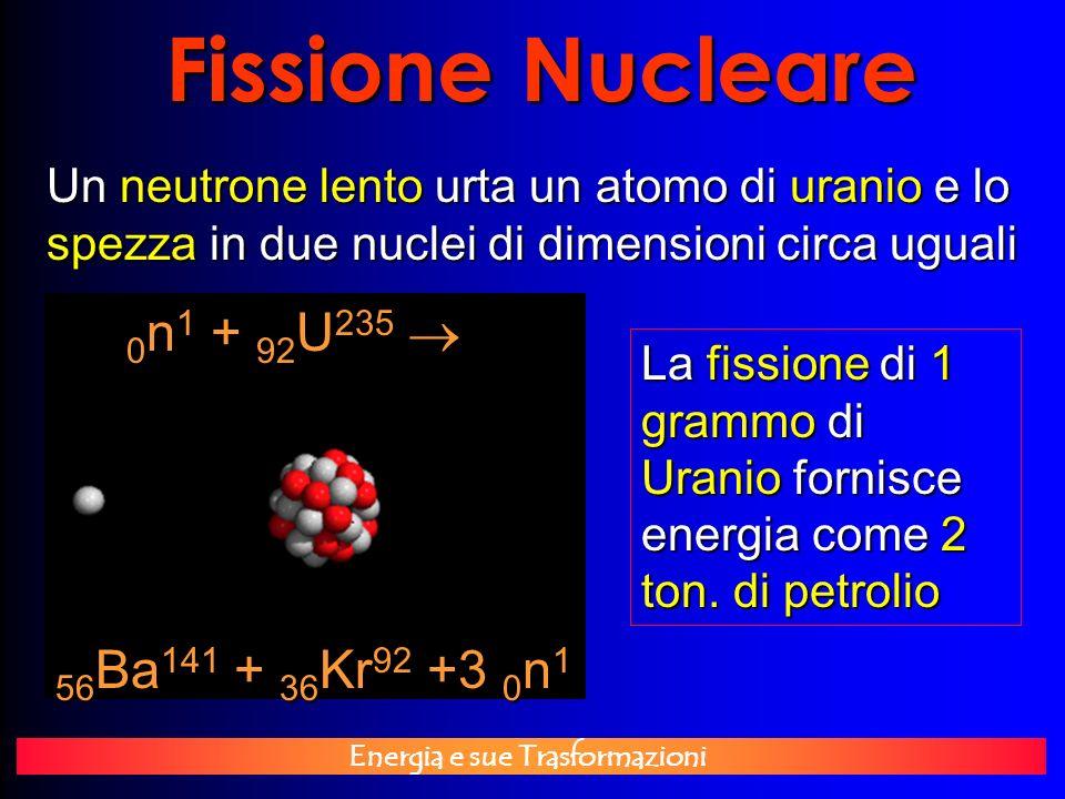 Fissione Nucleare 0n1 + 92U235  56Ba141 + 36Kr92 +3 0n1