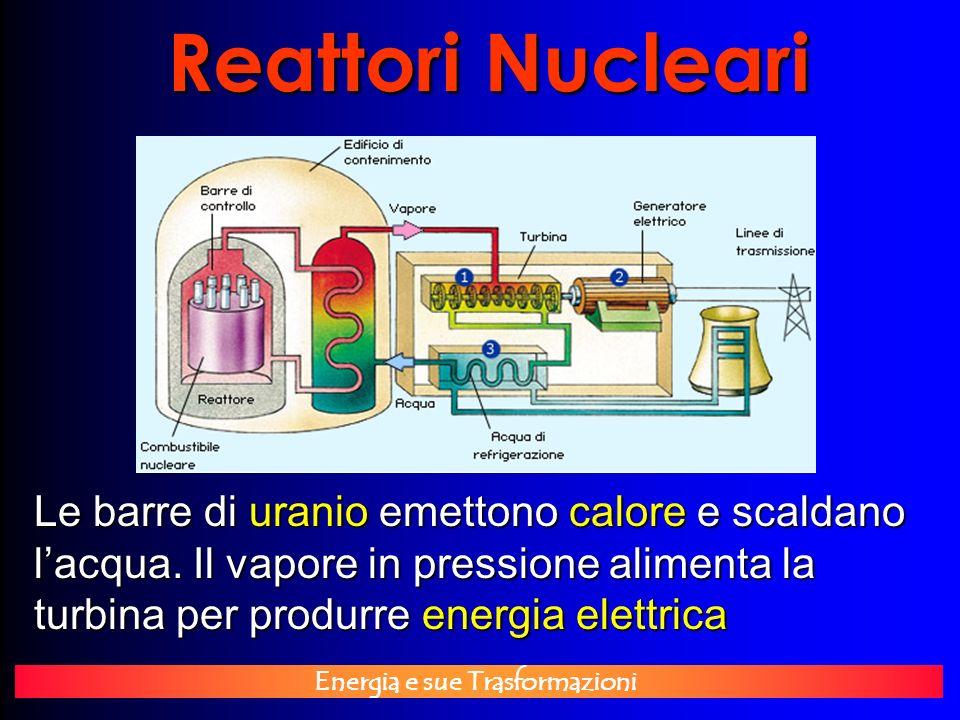 Reattori Nucleari Le barre di uranio emettono calore e scaldano l'acqua.