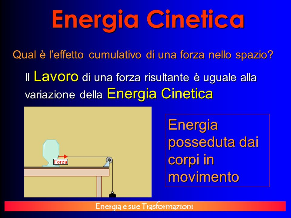 Energia Cinetica Energia posseduta dai corpi in movimento