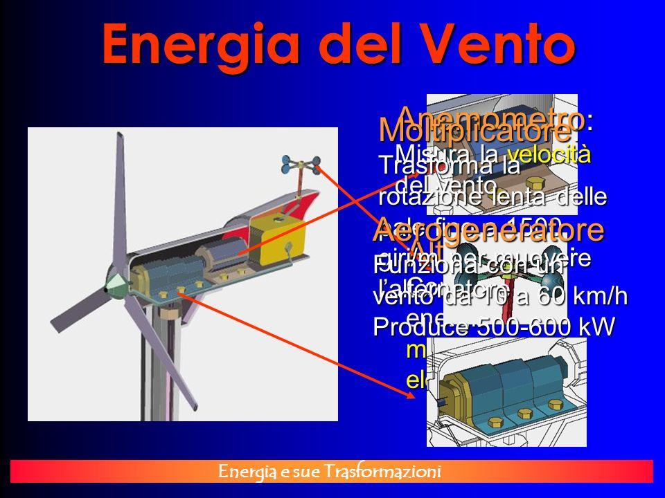 Energia del Vento Anemometro: Moltiplicatore: Aerogeneratore