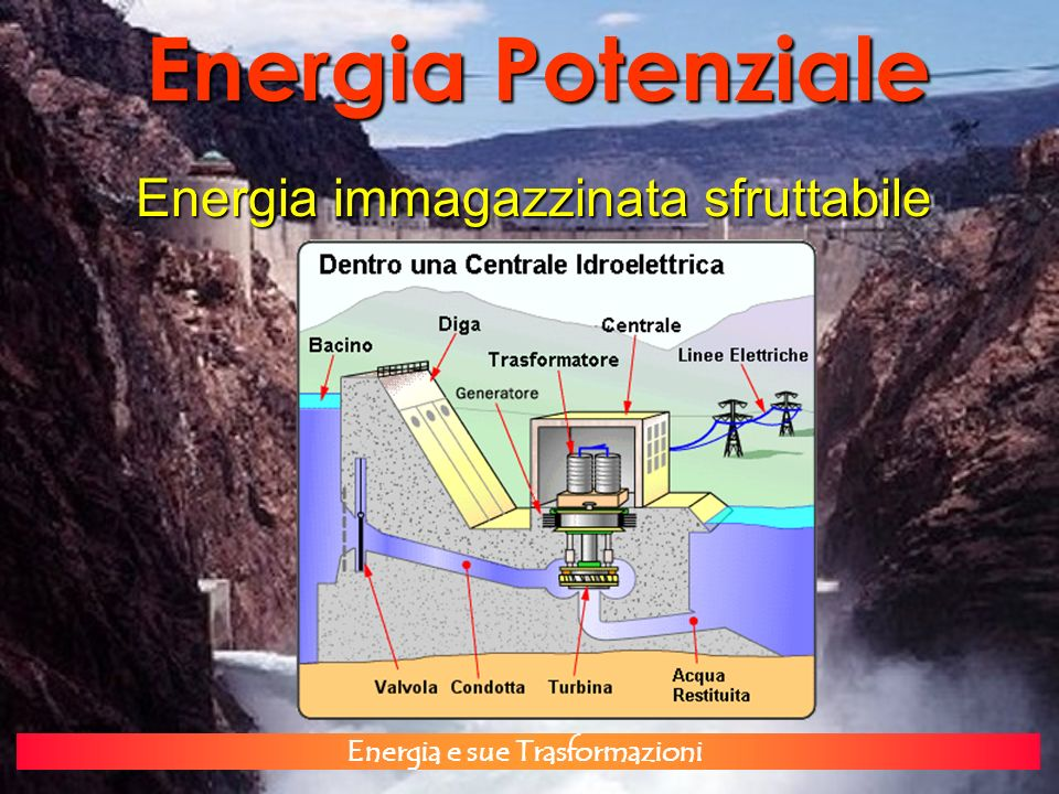 Energia immagazzinata sfruttabile