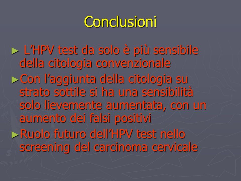 Conclusioni L'HPV test da solo è più sensibile della citologia convenzionale.