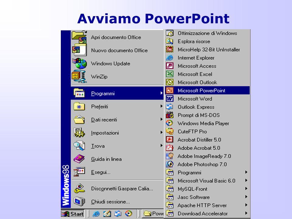 Avviamo PowerPoint http://www.gaspareonline.it/