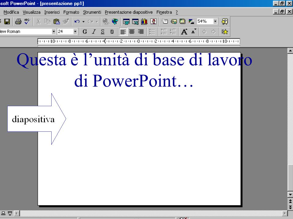 Questa è l'unità di base di lavoro di PowerPoint…