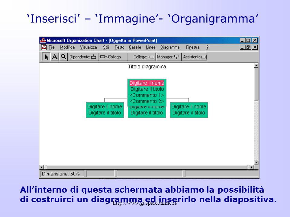 'Inserisci' – 'Immagine'- 'Organigramma'