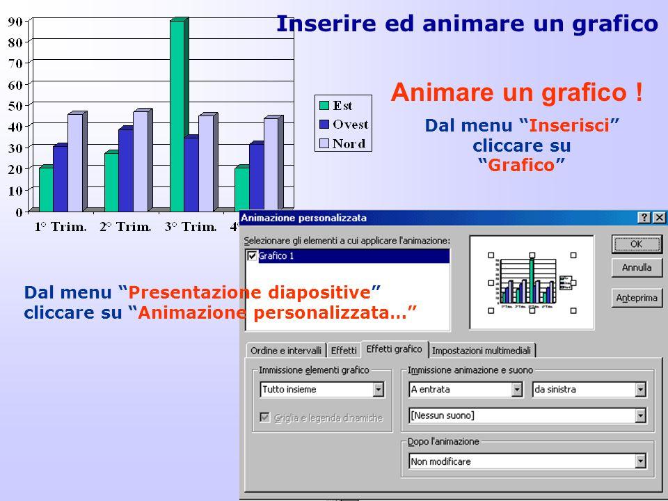 Inserire ed animare un grafico
