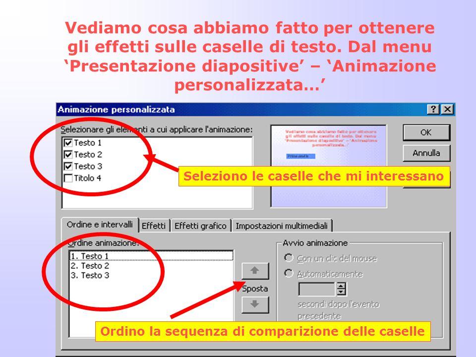 Vediamo cosa abbiamo fatto per ottenere gli effetti sulle caselle di testo. Dal menu 'Presentazione diapositive' – 'Animazione personalizzata…'