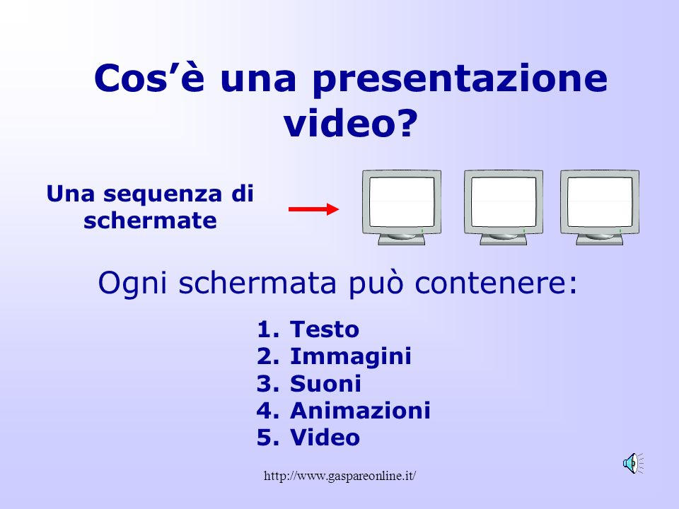 Cos'è una presentazione video