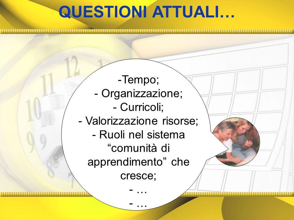 QUESTIONI ATTUALI… Tempo; Organizzazione; Curricoli;