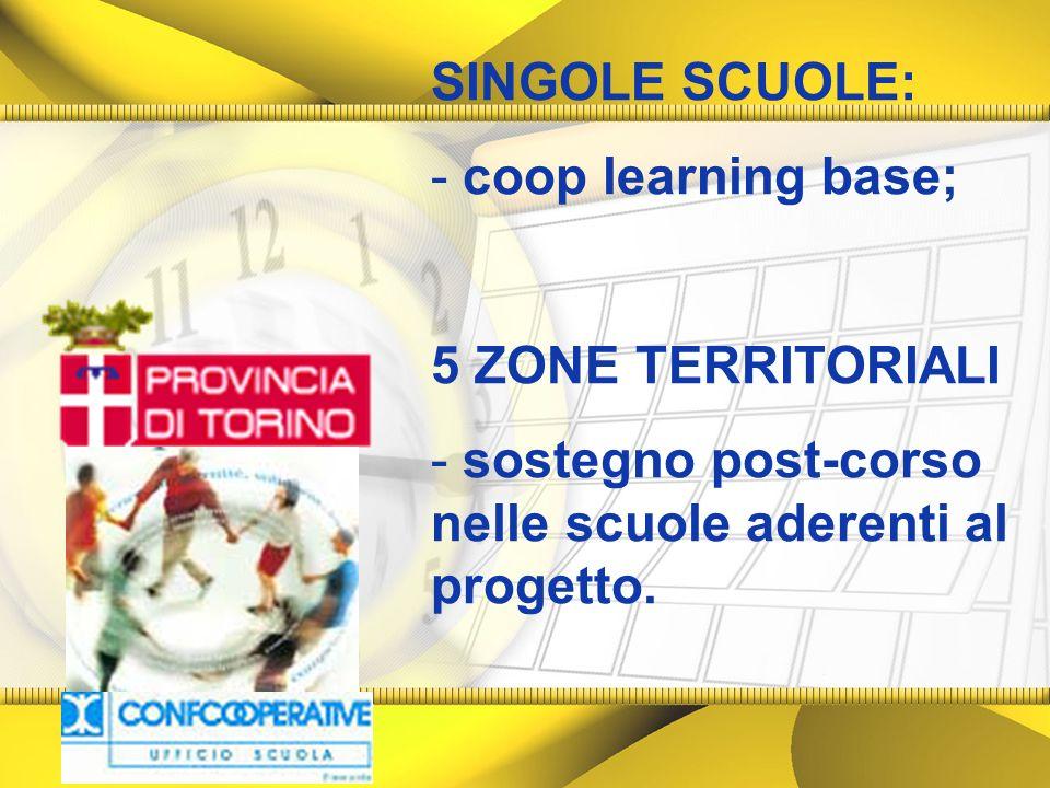 SINGOLE SCUOLE: coop learning base; 5 ZONE TERRITORIALI.