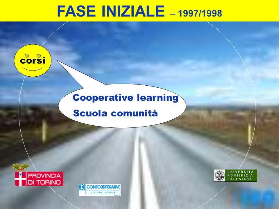 FASE INIZIALE – 1997/1998 corsi Cooperative learning Scuola comunità