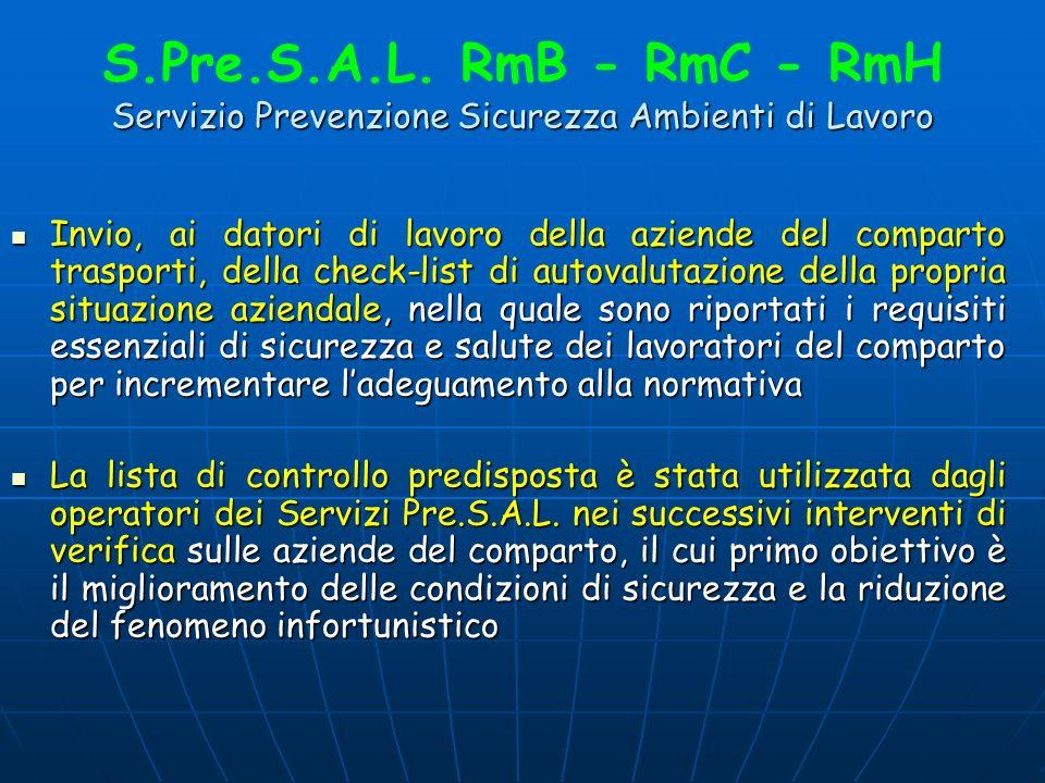 S.Pre.S.A.L. RmB - RmC - RmH Servizio Prevenzione Sicurezza Ambienti di Lavoro