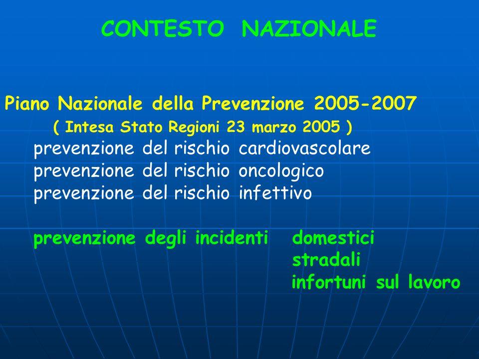 CONTESTO NAZIONALE Piano Nazionale della Prevenzione 2005-2007