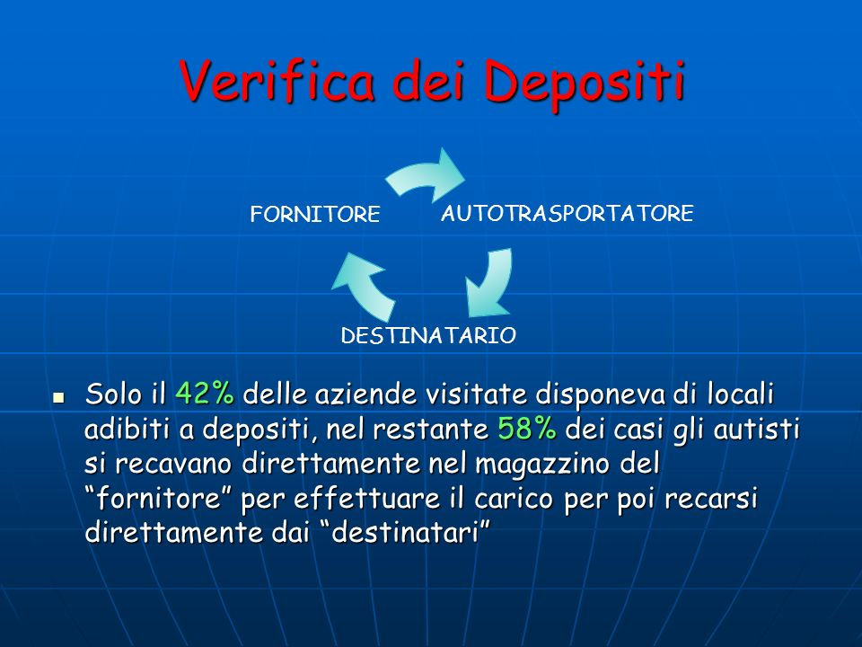 Verifica dei Depositi