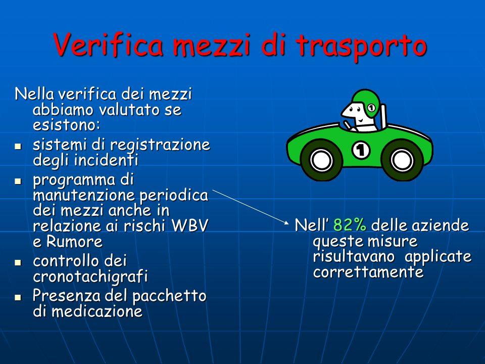 Verifica mezzi di trasporto
