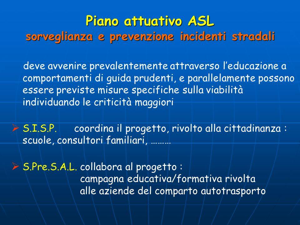Piano attuativo ASL sorveglianza e prevenzione incidenti stradali