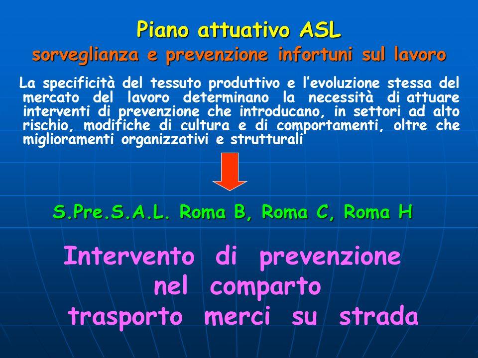 Piano attuativo ASL sorveglianza e prevenzione infortuni sul lavoro