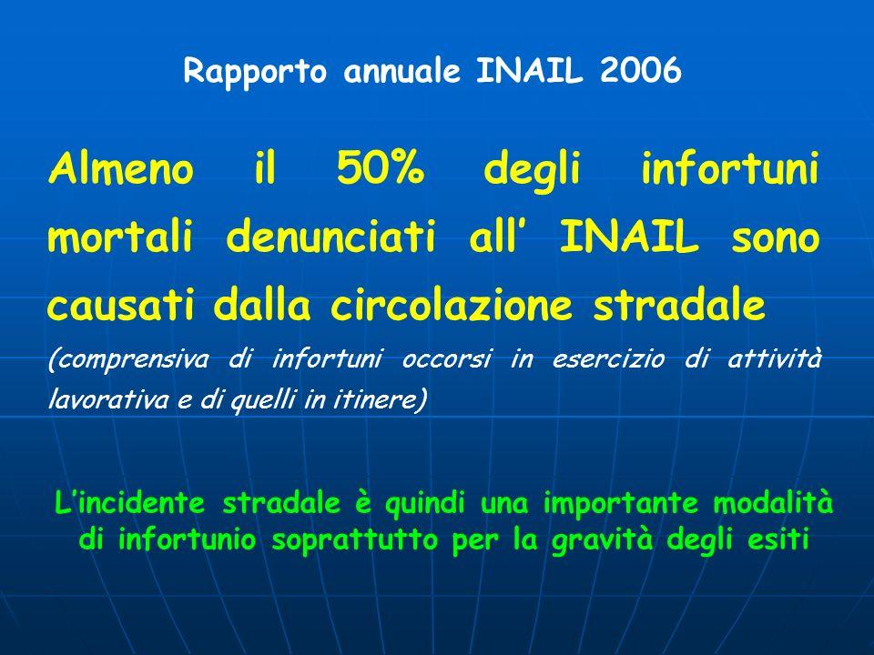 Rapporto annuale INAIL 2006
