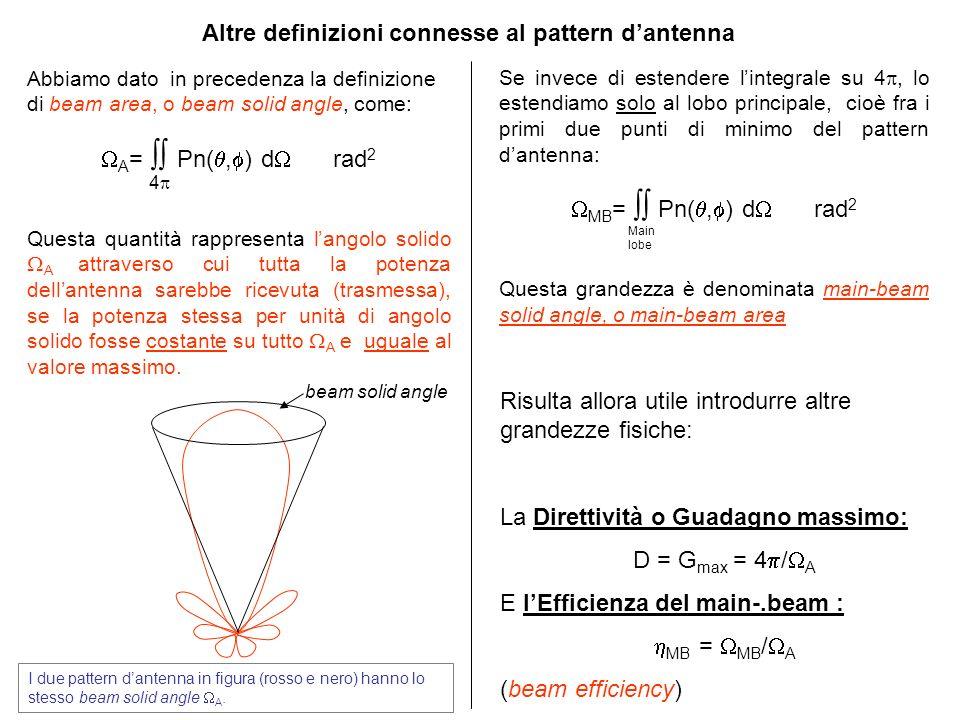 Altre definizioni connesse al pattern d'antenna