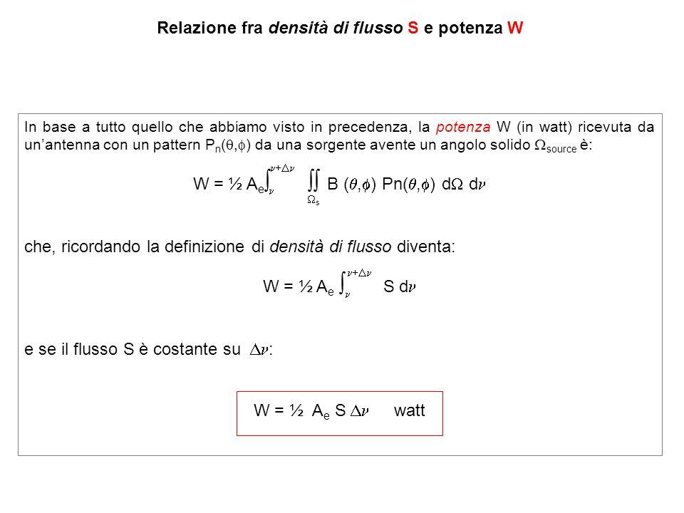 Relazione fra densità di flusso S e potenza W