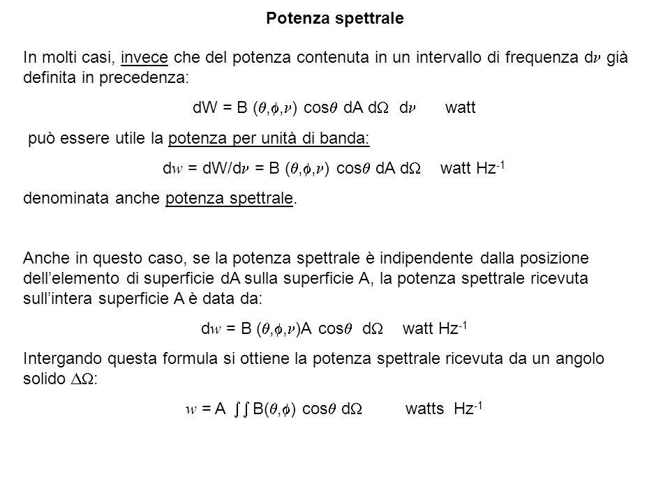 dW = B (,,) cos dA d d watt