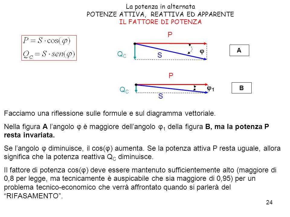 Facciamo una riflessione sulle formule e sul diagramma vettoriale.